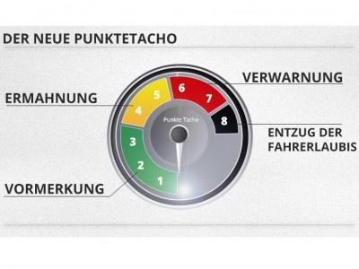 Neues Punktesystem: Führerschein wird schon bei acht Punkten entzogen
