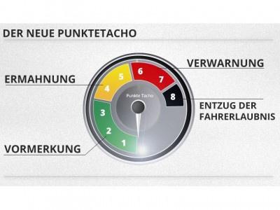 Neues Punktesystem: Bei Geschwindigkeitsverstößen kann der Führerschein schnell weg sein