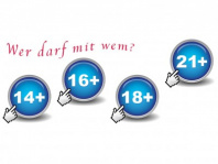 So verkorkst ist das deutsche Sexualstrafrecht